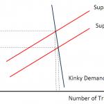 L'economia spiegata con il sesso e l'amore